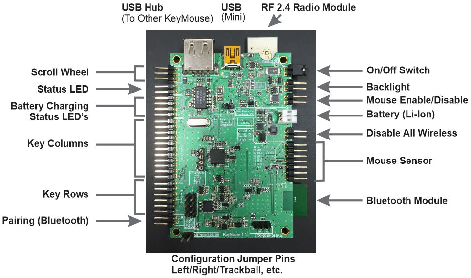 Blog - KeyMouse Kit - Circuit Boards & Modules